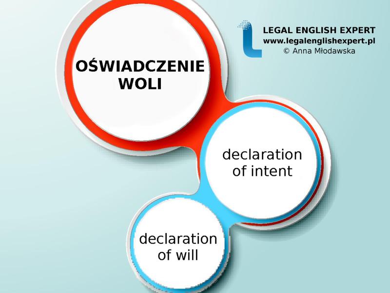 LEGAL ENGLISH EXPERT - infografika_38 - oświadczenie woli