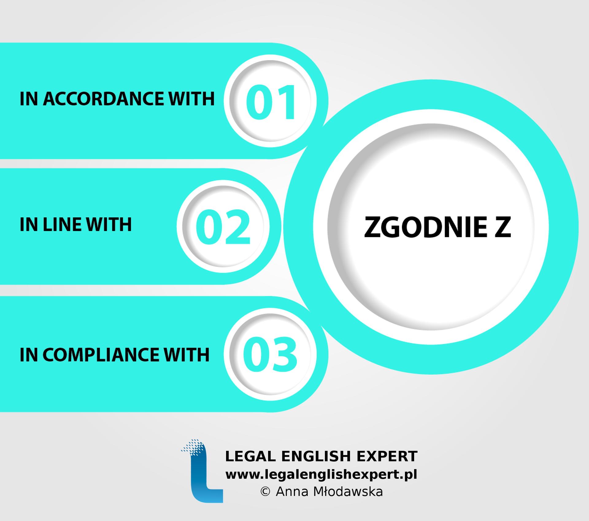 LEGAL ENGLISH EXPERT - infografika_21 - zgodnie z