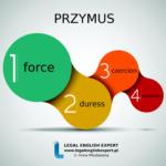 COERCION – PRZYMUS – infografika