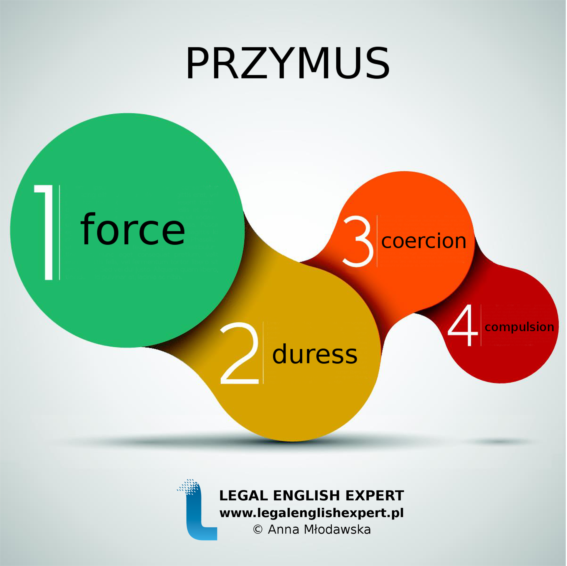 LEGAL ENGLISH EXPERT - infografika_29 - przymus