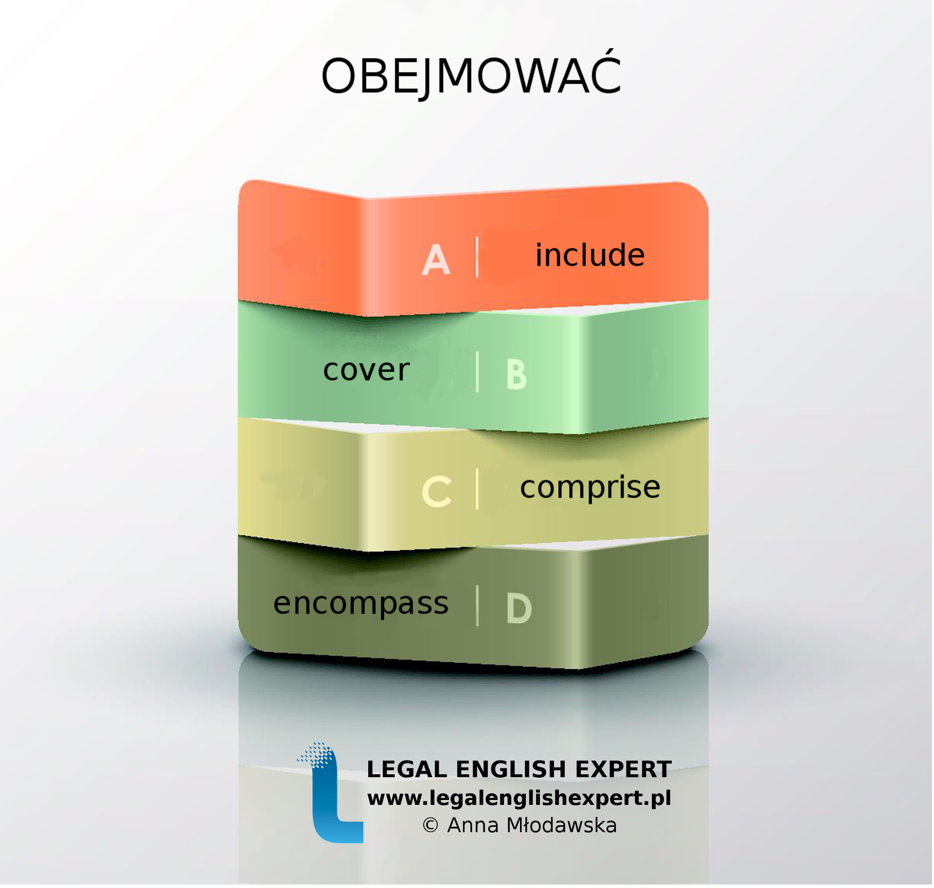 LEGAL ENGLISH EXPERT - infografika_30 - obejmować