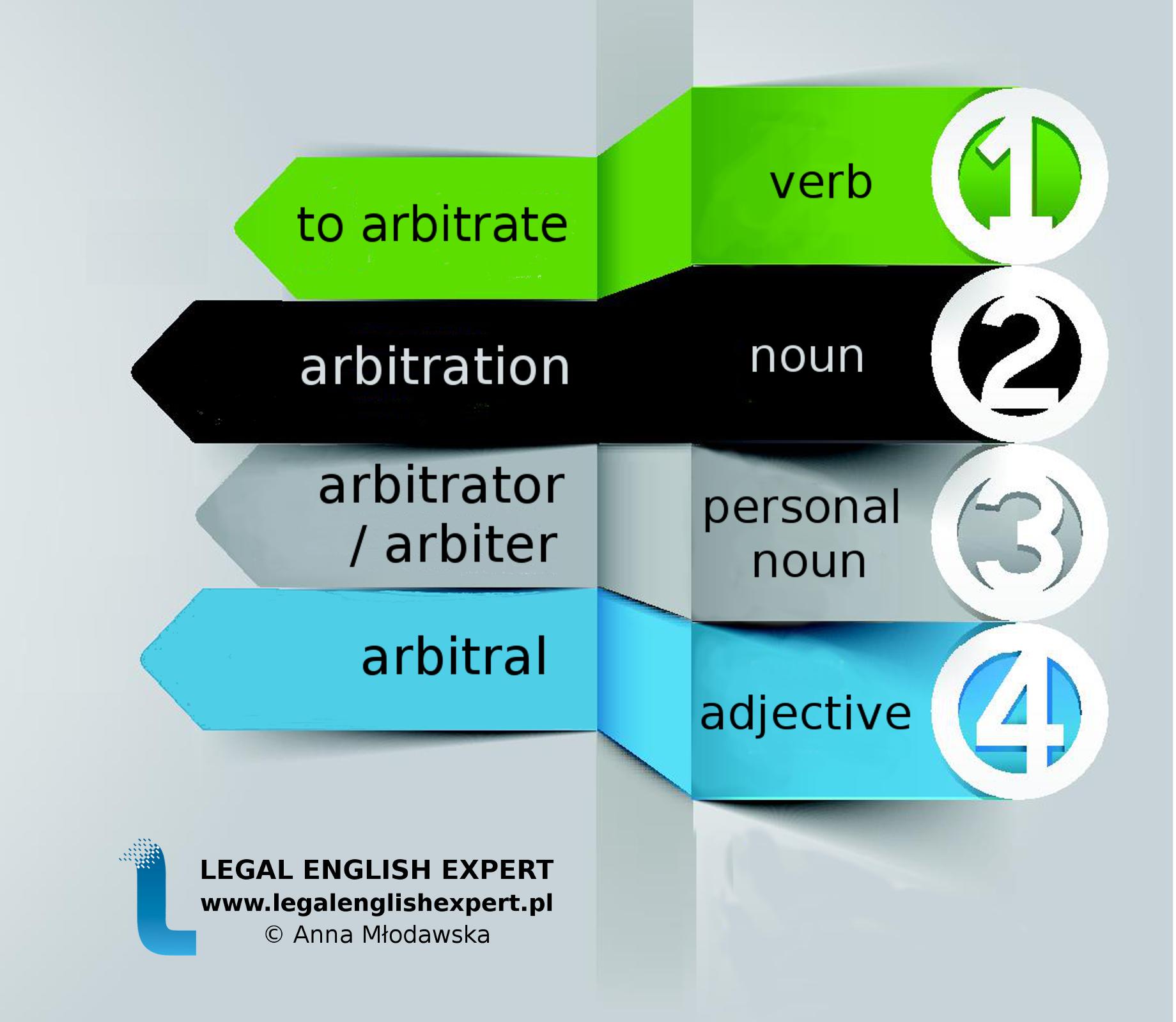 LEGAL ENGLISH EXPERT - infografika_34 - arbitration