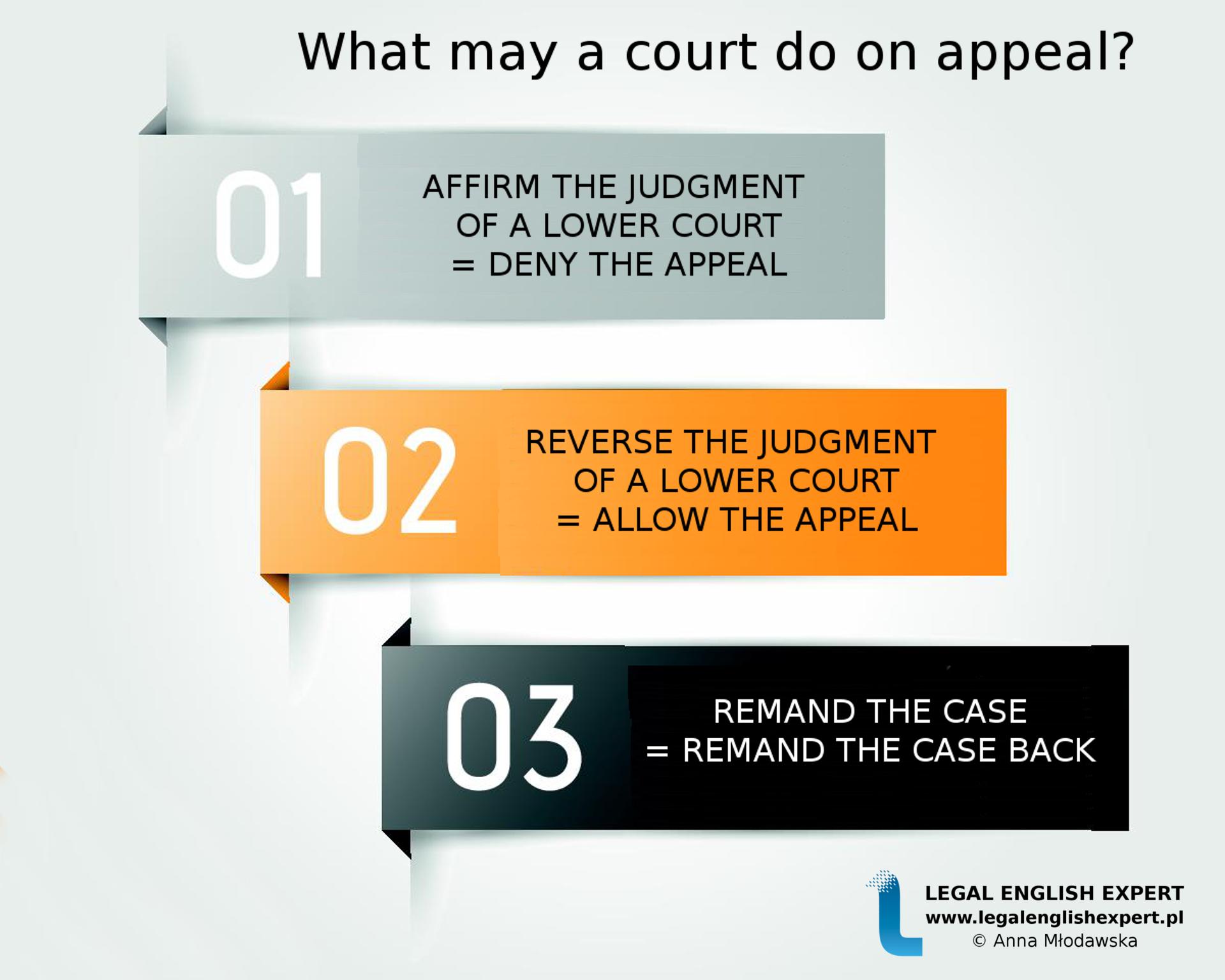 LEGAL ENGLISH EXPERT - infografika_39 - podtrzymać uchylić