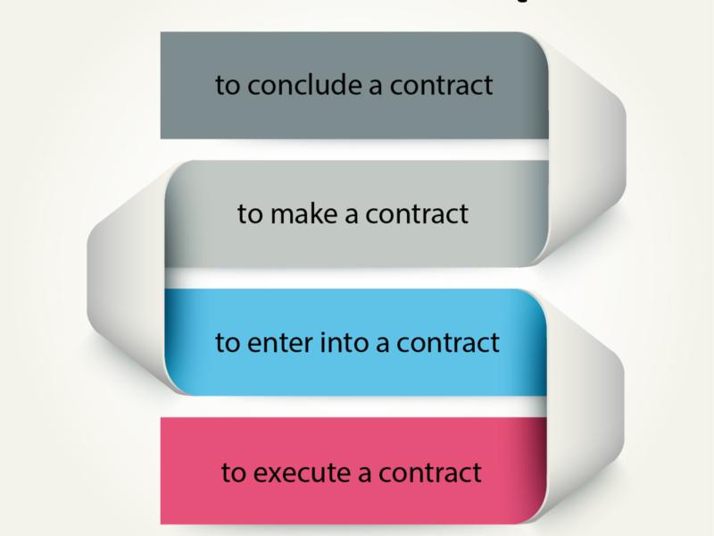 LEGAL ENGLISH EXPERT - infografika_4 - zawrzeć umowę