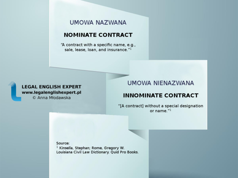 LEGAL ENGLISH EXPERT - infografika_44 - umowa nazwana i nienazwana