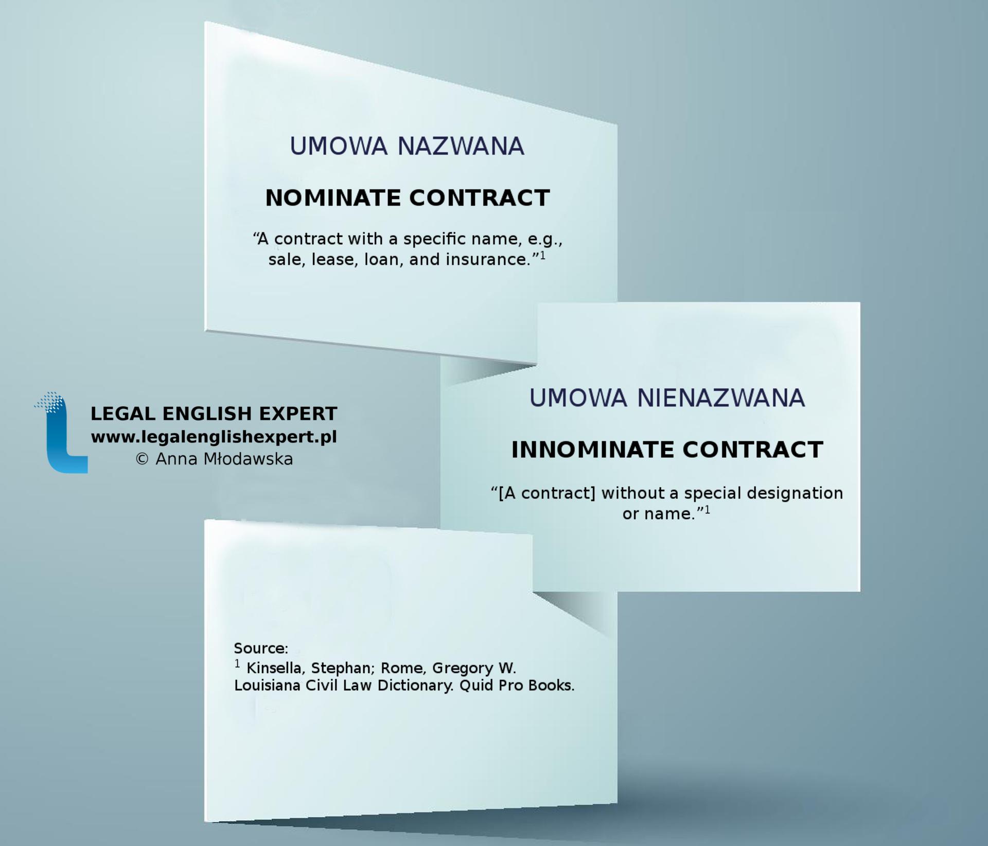 LEGAL ENGLISH EXPERT - infografika_44 - umowa nazwana i nienazwana