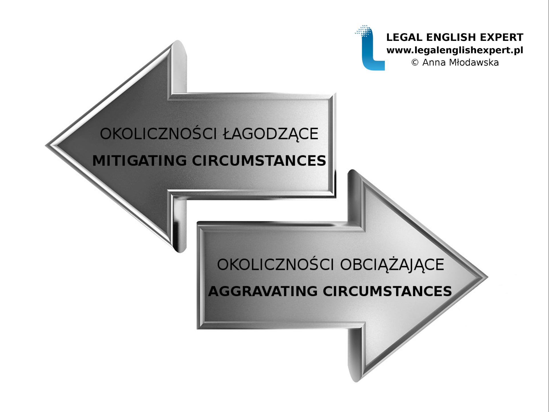 LEGAL ENGLISH EXPERT - infografika_52 - okoliczności łagodzące