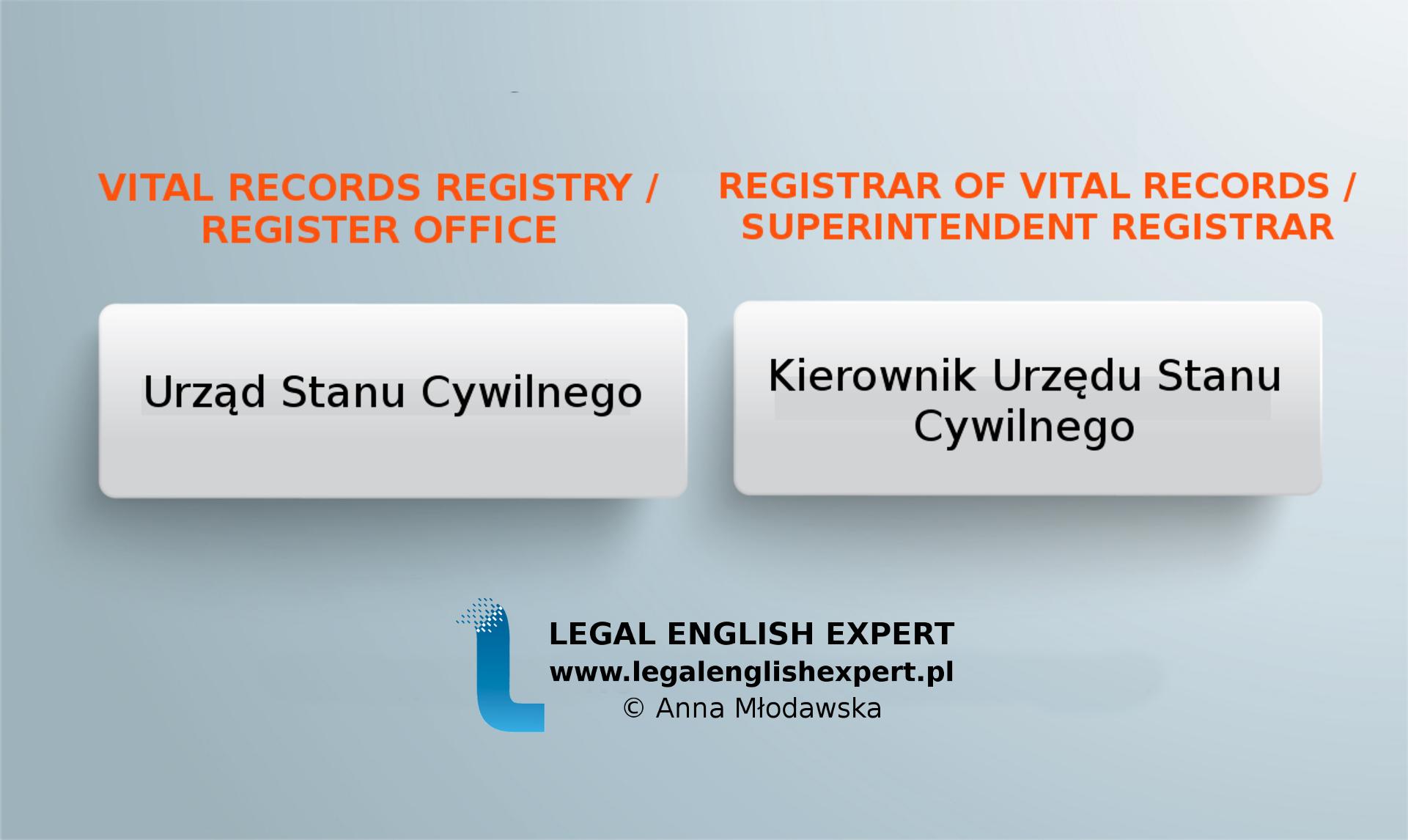 LEGAL ENGLISH EXPERT - infografika_56 - urząd stanu cywilnego
