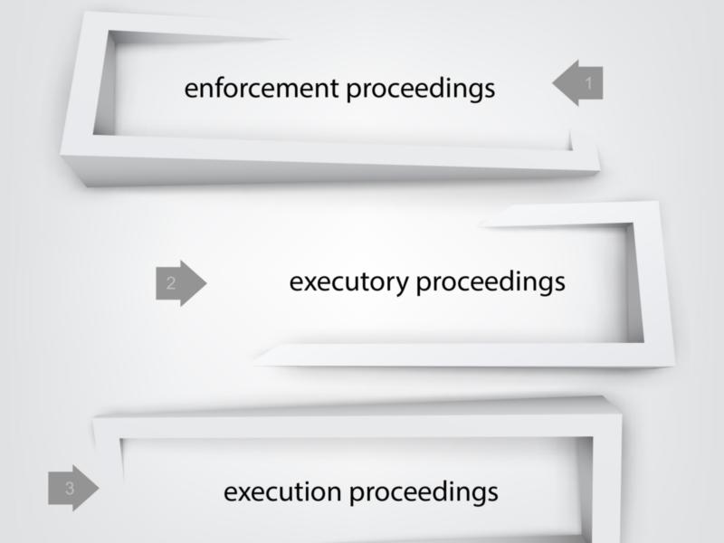 LEGAL ENGLISH EXPERT - infografika_6 - postępowanie egzekucyjne