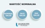 The Triplet Series – Seria Trojaczki: WARTOŚĆ NOMINALNA