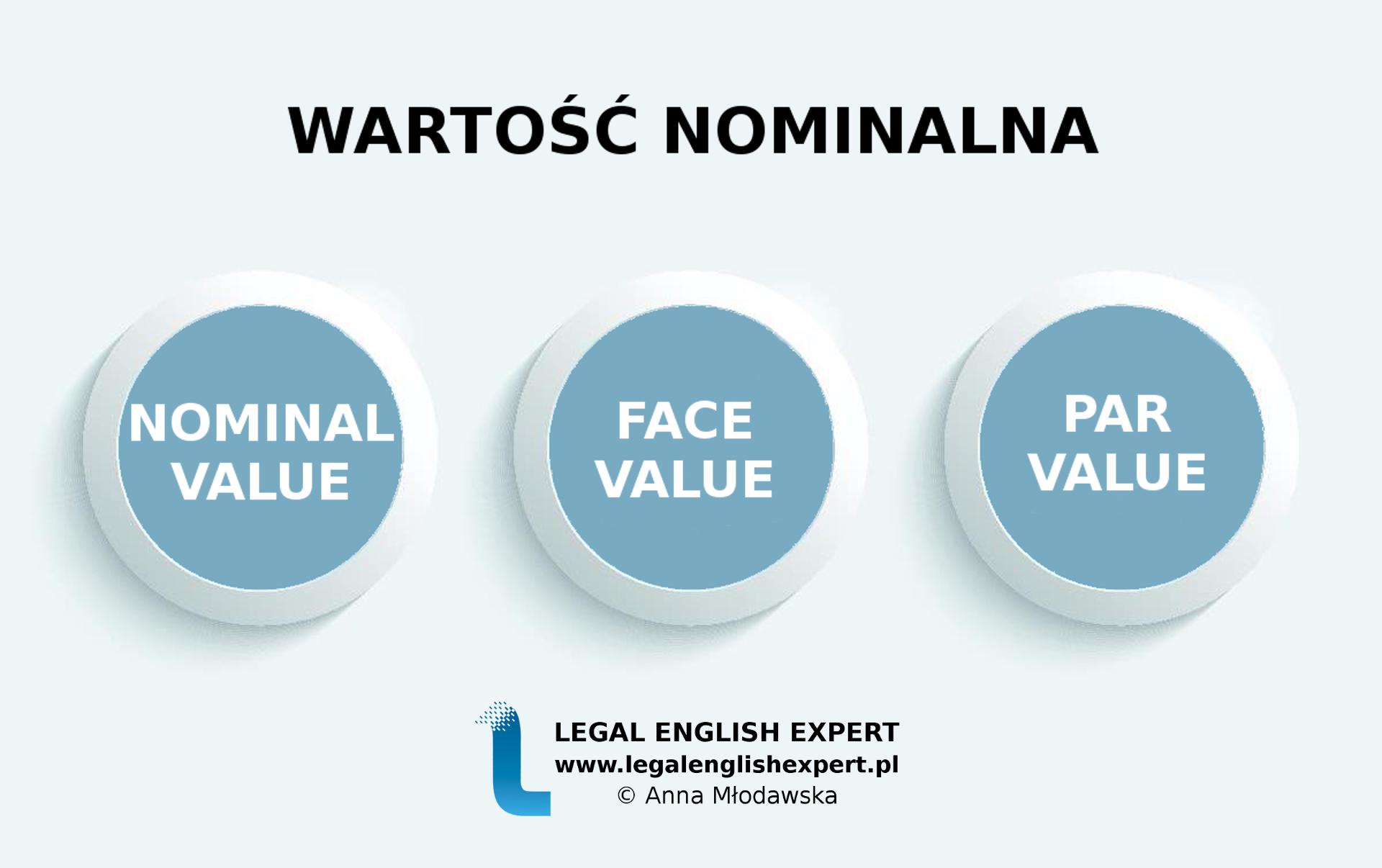 LEGAL ENGLISH EXPERT - infografika_63 - wartość nominalna