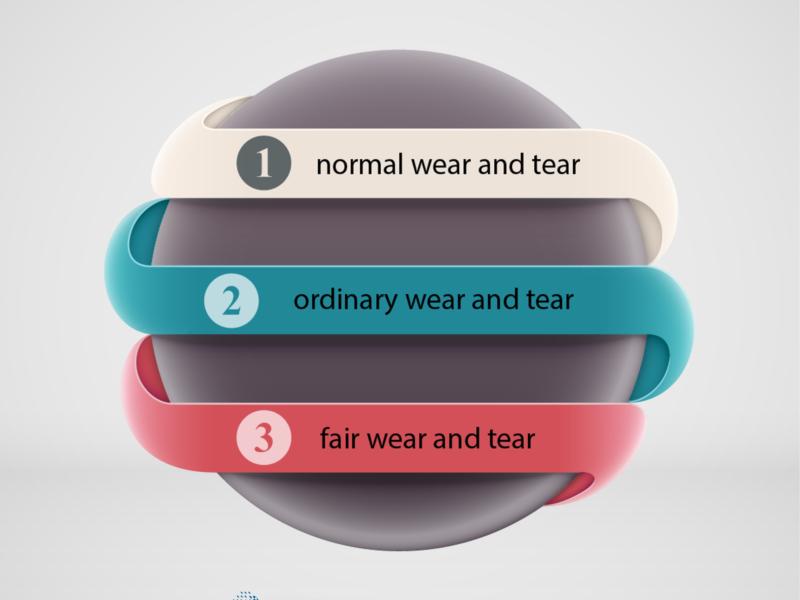 LEGAL ENGLISH EXPERT - infografika_7 - zużycie rzeczy