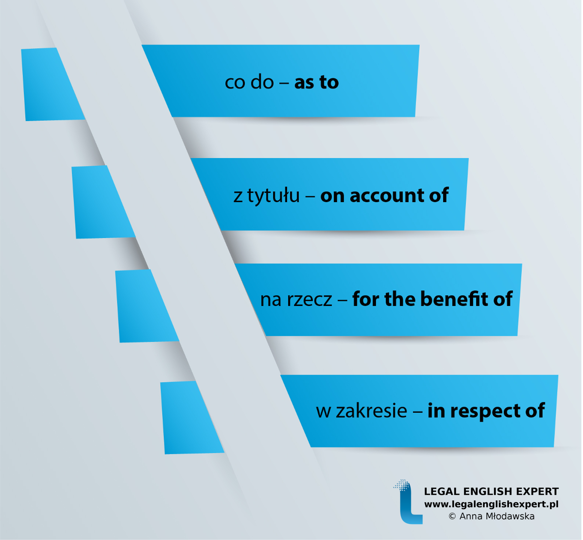 LEGAL ENGLISH EXPERT - infografika_8 - co do, z tytułu