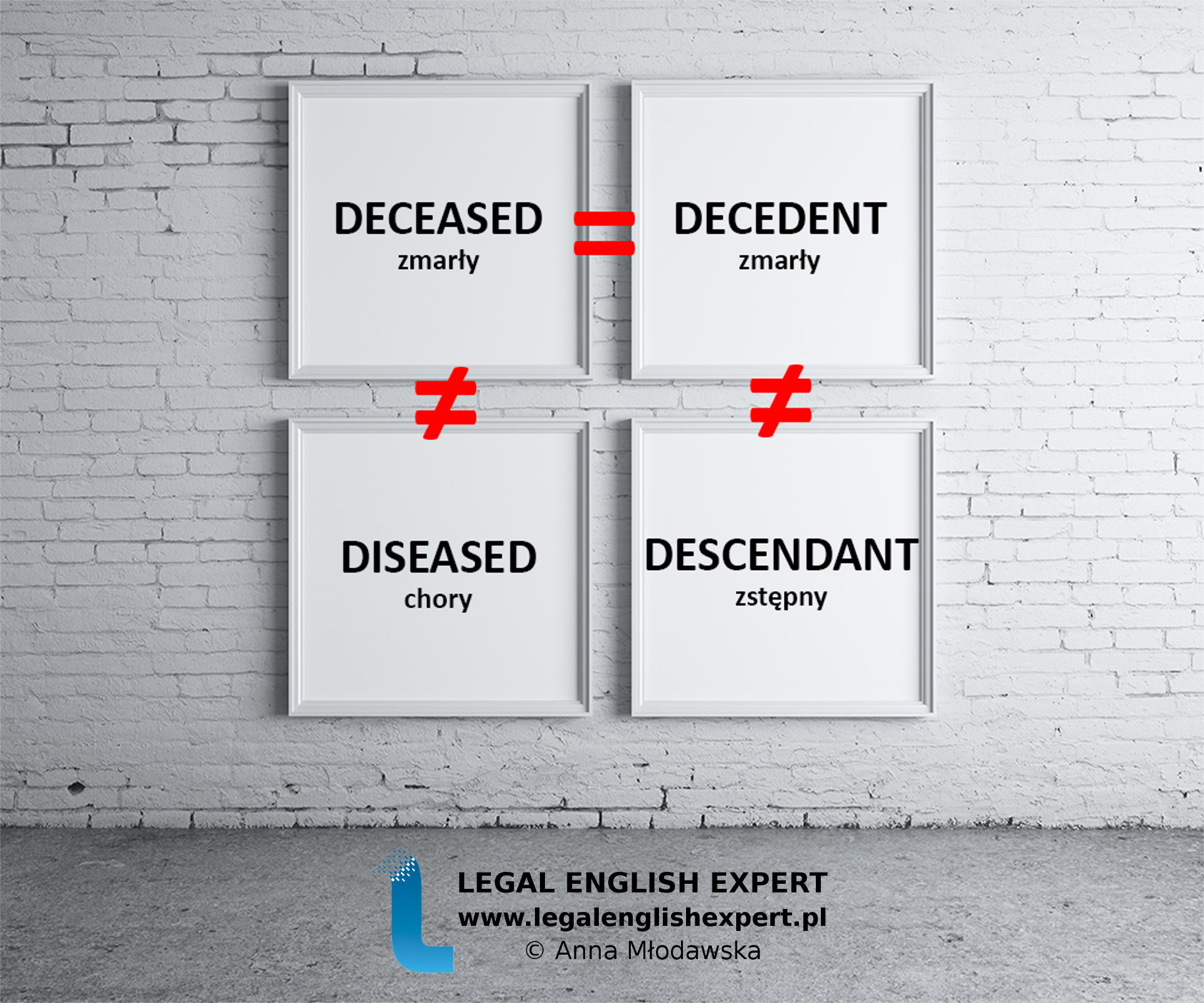 LEGAL ENGLISH EXPERT - infografika_9 - zmarły