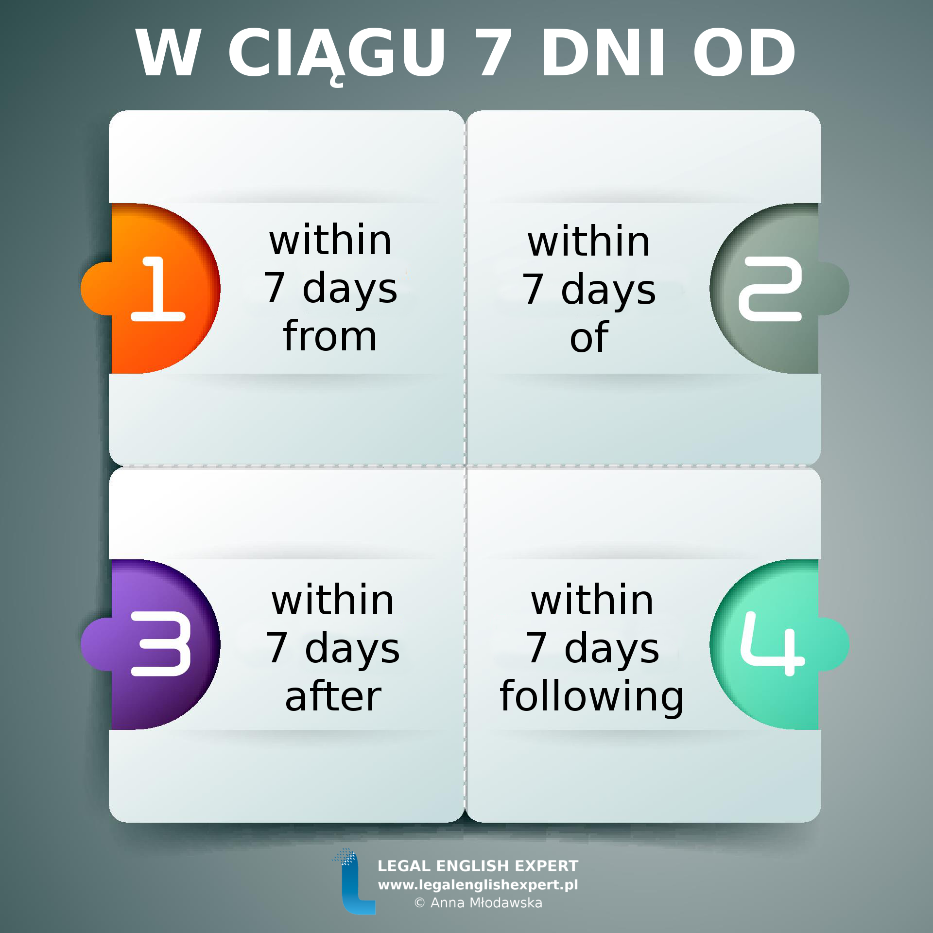 LEGAL ENGLISH EXPERT - infografika_67 - w ciągu 7 dni od