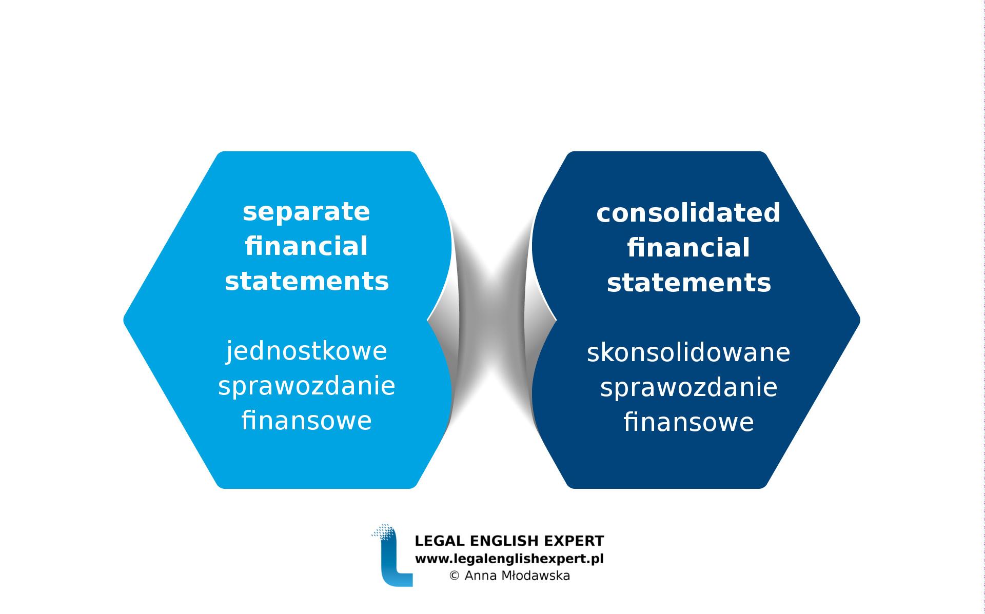 LEGAL ENGLISH EXPERT - infografika_70 - SPRAWOZDANIE FINANSOWE 4