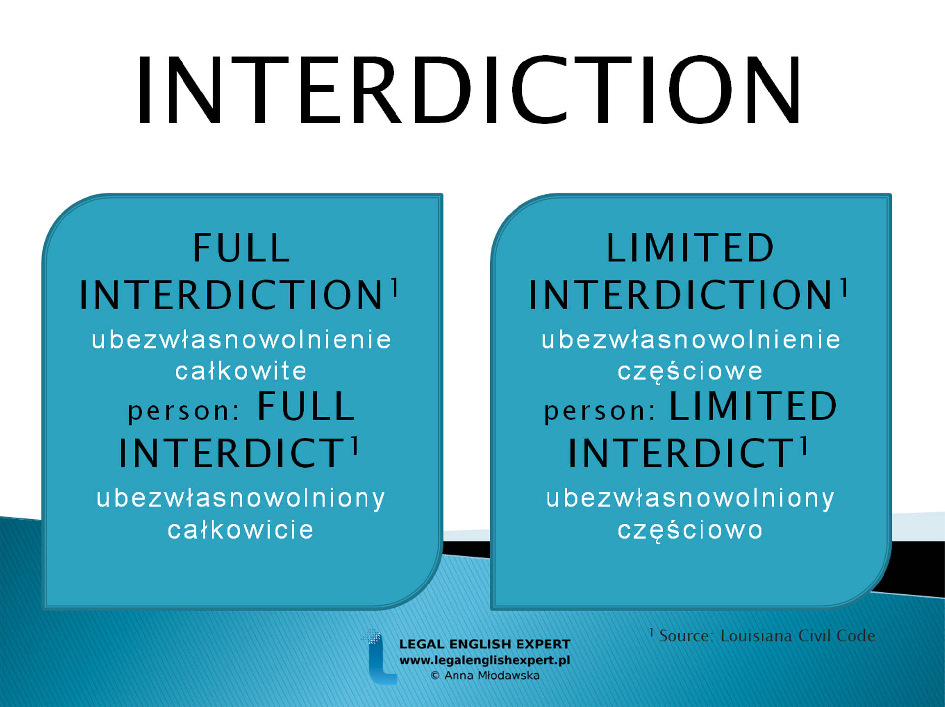 52 - Interdiction