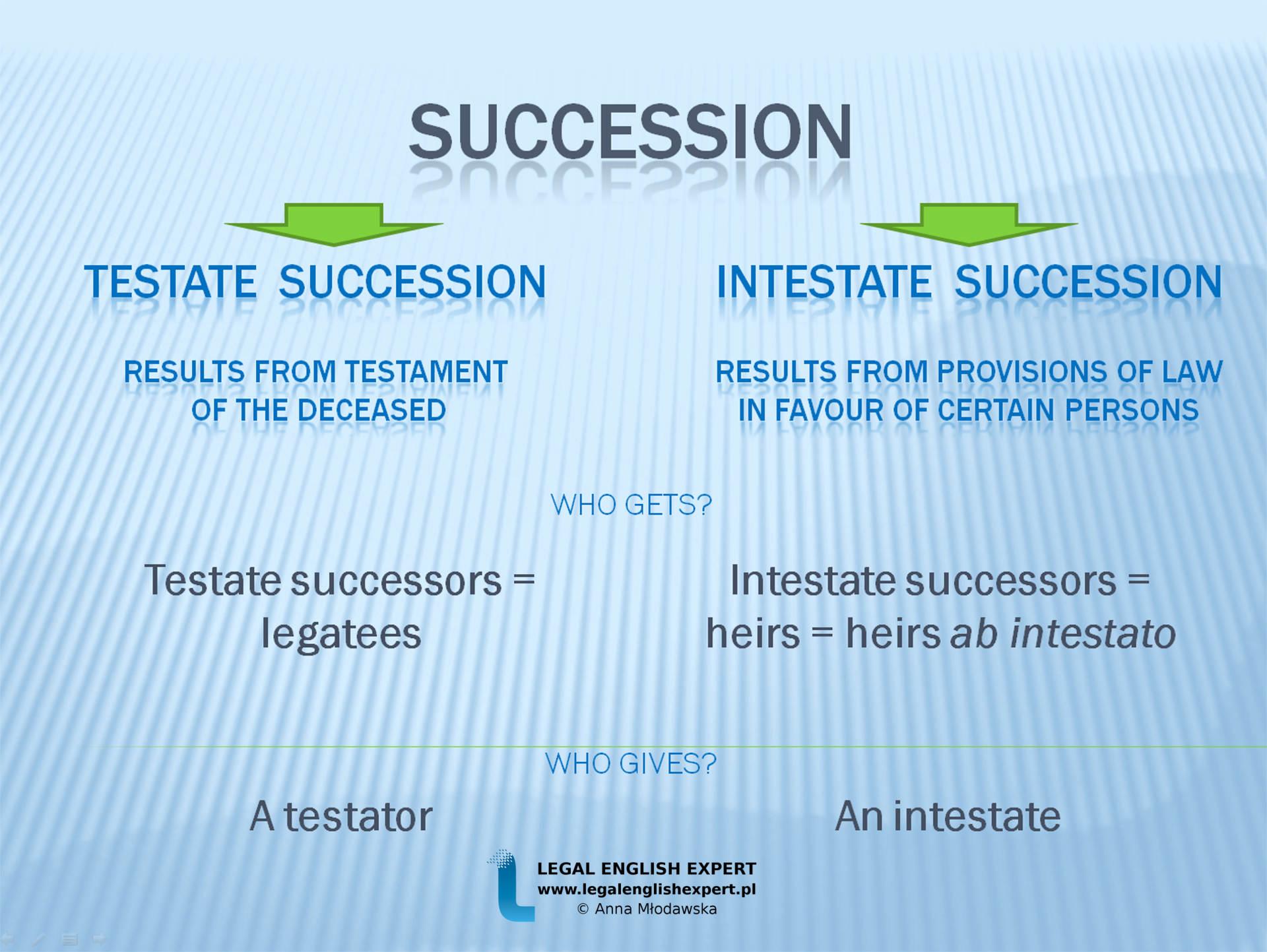 69 - succession