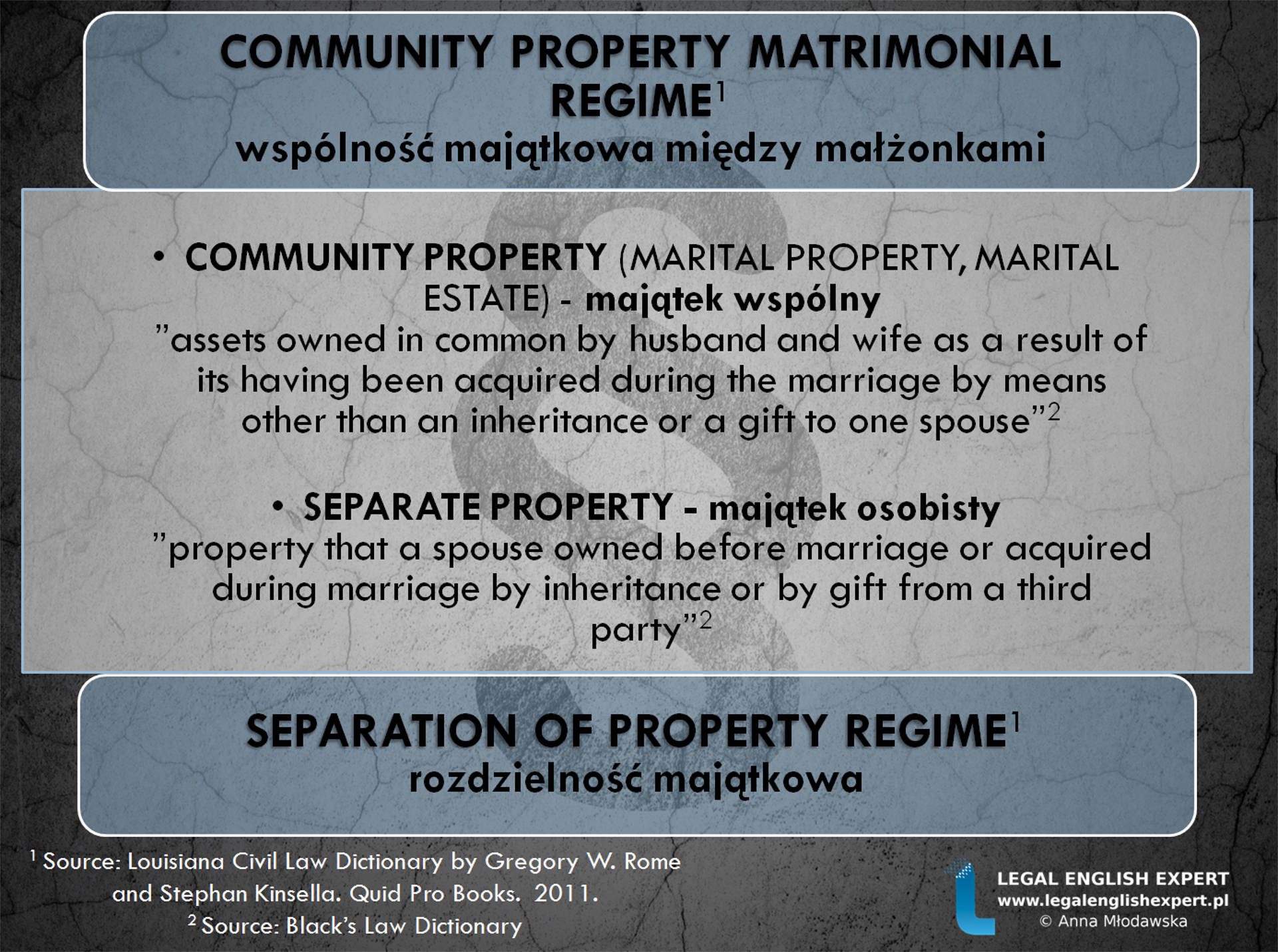 74 - community_Property_Regime