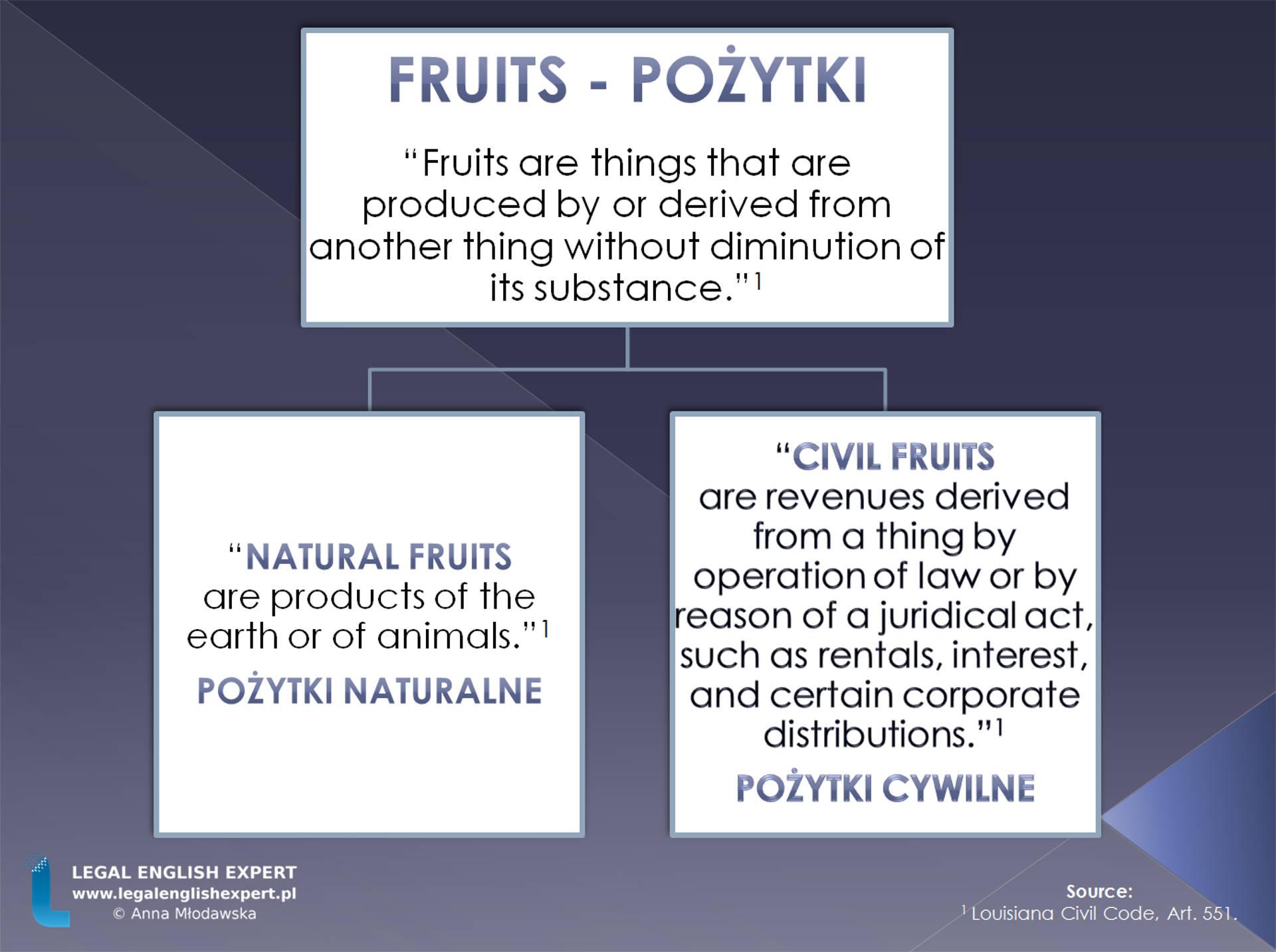 81 - Fruits