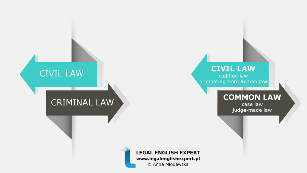 rp_CIVIL-LAW-1024x576.png