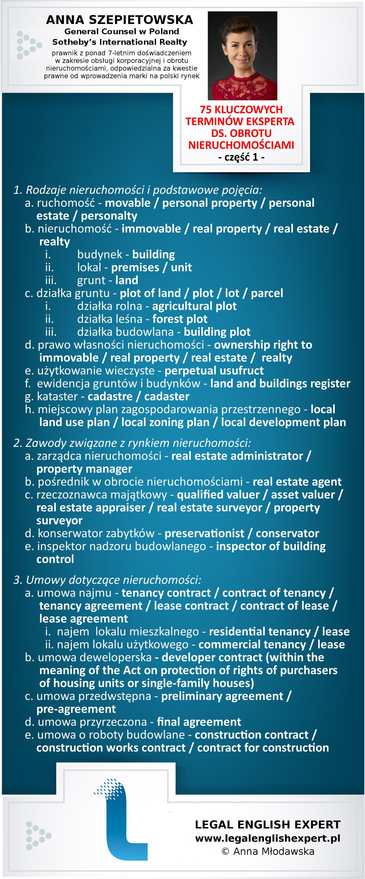 75-kluczowych-terminow-obrot-nieruchomosciami-czesc-1