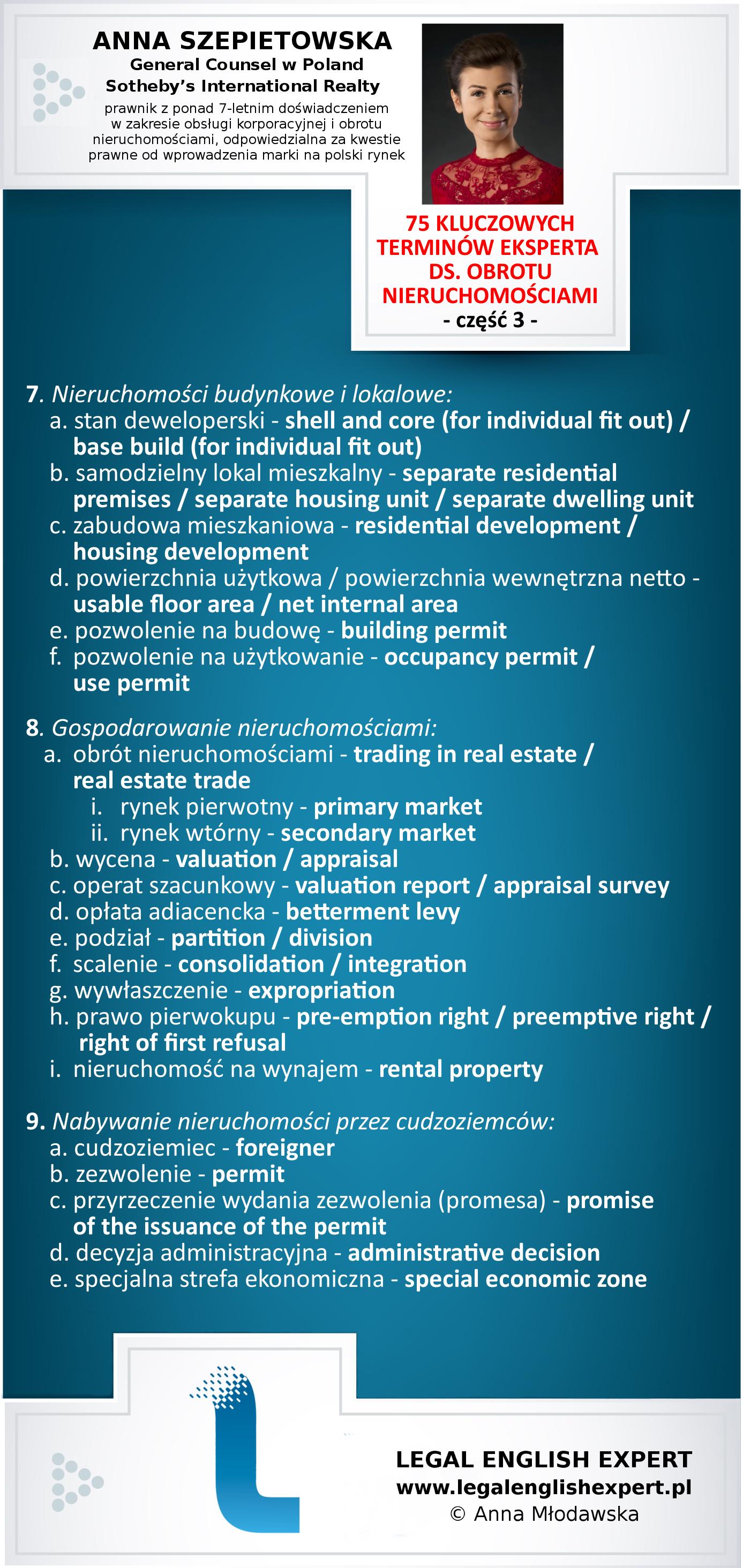 75-kluczowych-terminow-obrot-nieruchomosciami-czesc-3