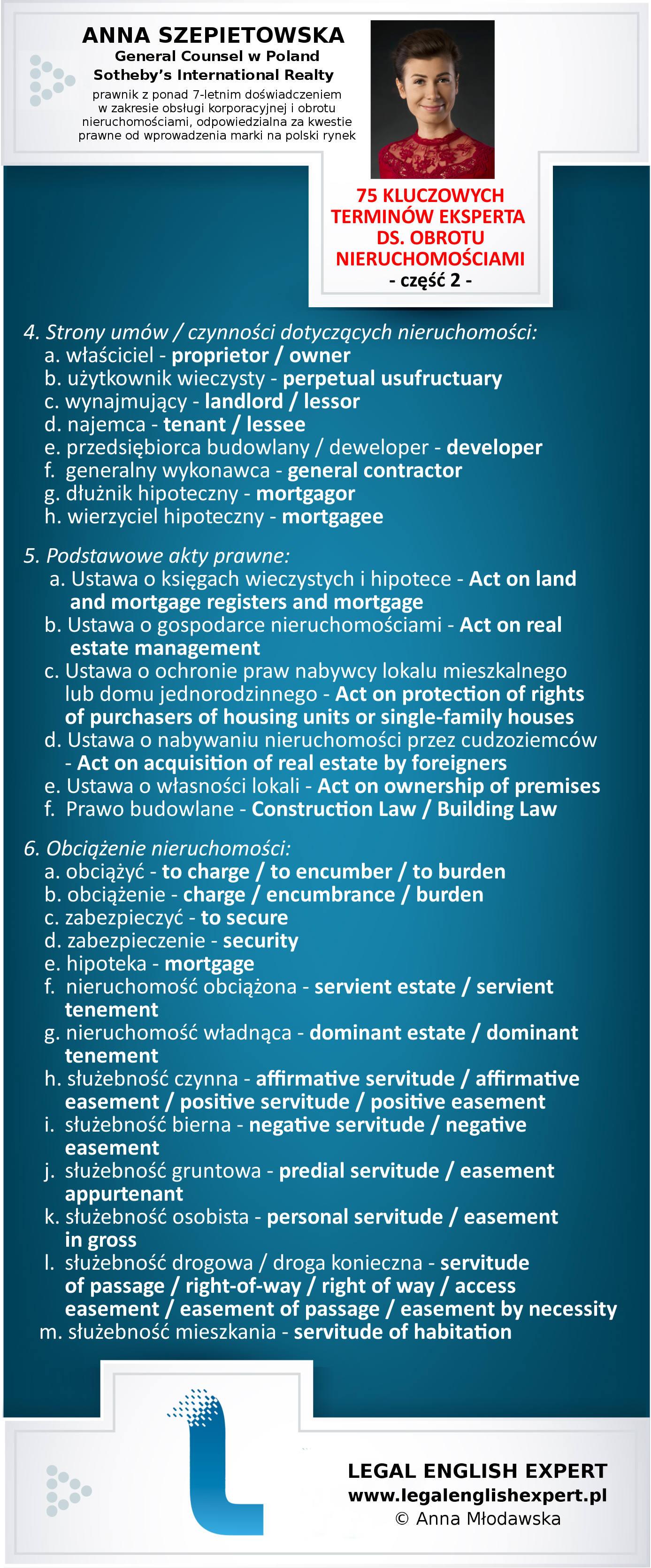 75-kluczowych-terminow-obrot-nieruchomosciami-czesc_2
