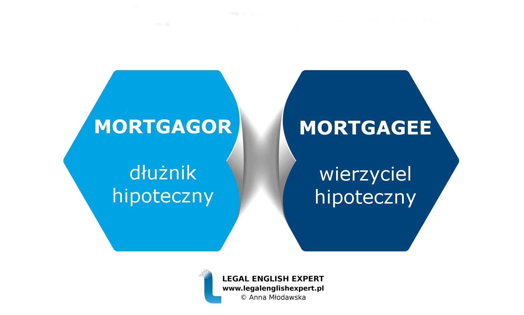 kurs_www-legalenglishexpert_mortgagor