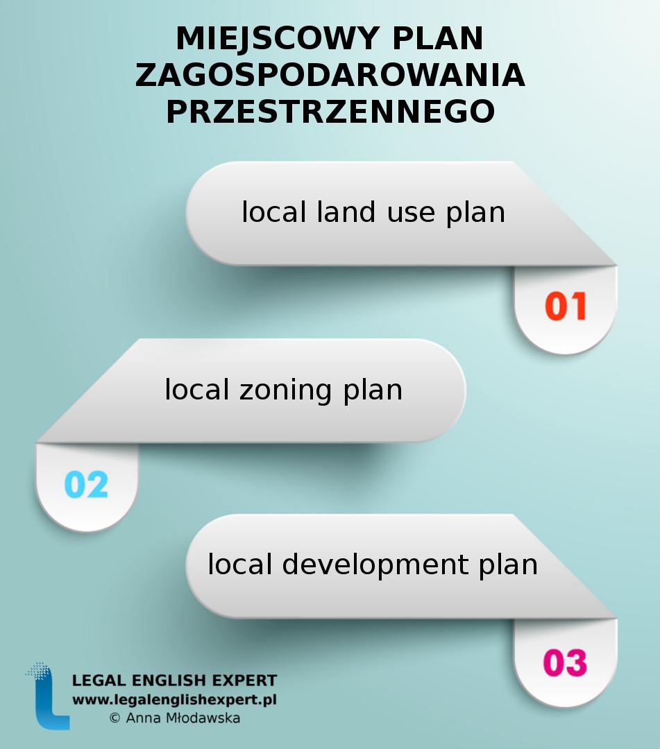 miejscowy-plan-zagospodarowania-przestrzennego_