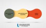 """Infografika """"ODPOWIEDZIALNOŚĆ SOLIDARNA"""" + przykład użycia z anglojęzycznego aktu prawnego"""